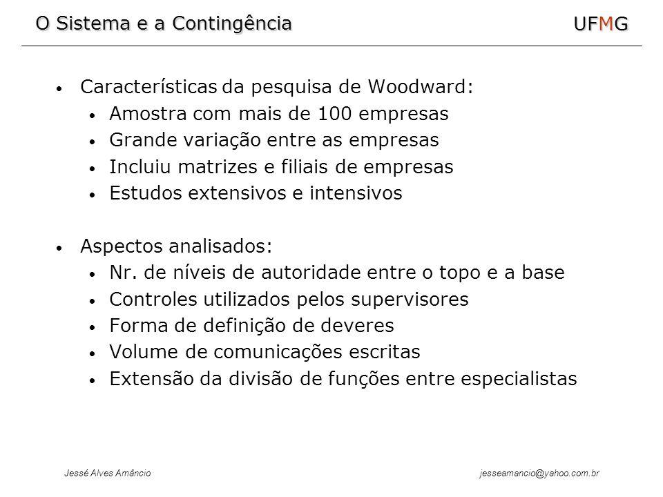 Características da pesquisa de Woodward: