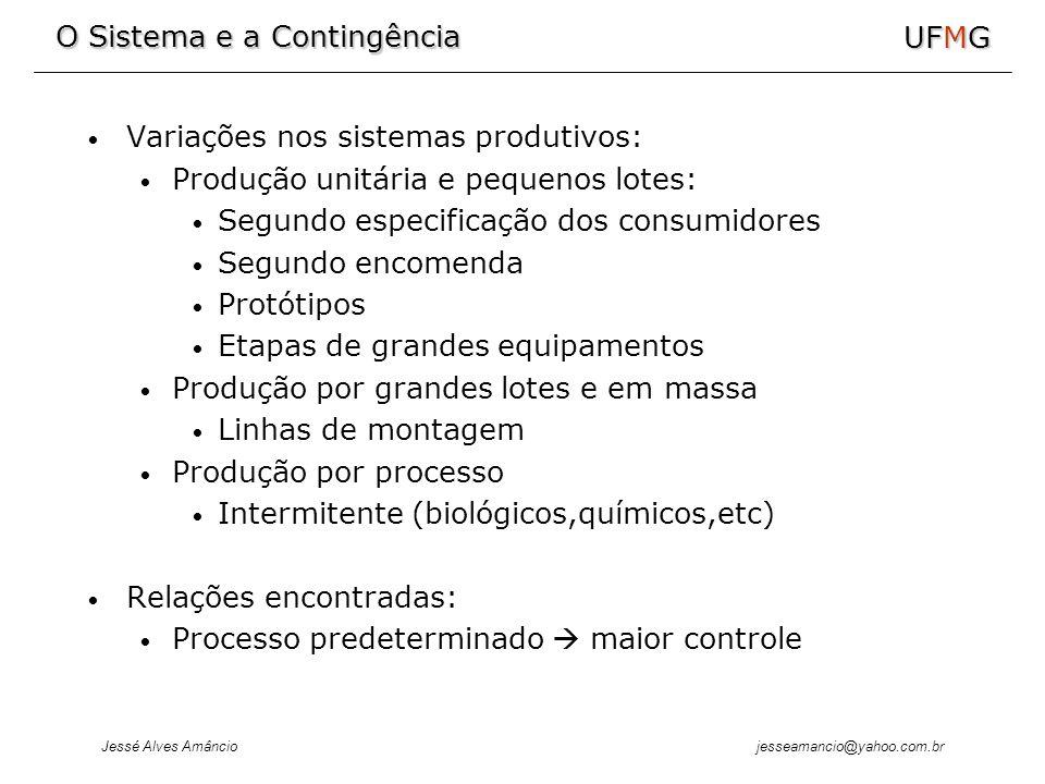 Variações nos sistemas produtivos: