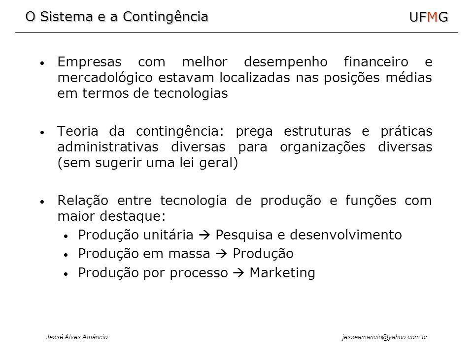 Empresas com melhor desempenho financeiro e mercadológico estavam localizadas nas posições médias em termos de tecnologias