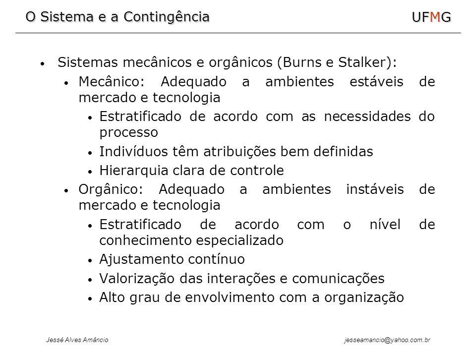 Sistemas mecânicos e orgânicos (Burns e Stalker):