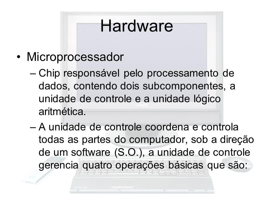 Hardware Microprocessador