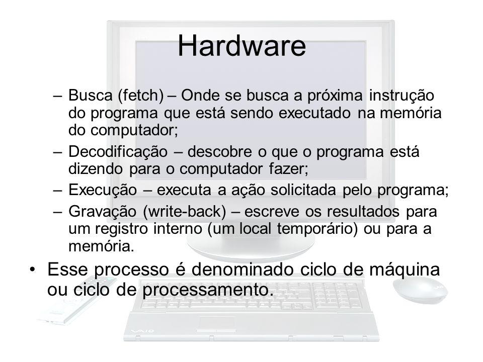 Hardware Busca (fetch) – Onde se busca a próxima instrução do programa que está sendo executado na memória do computador;