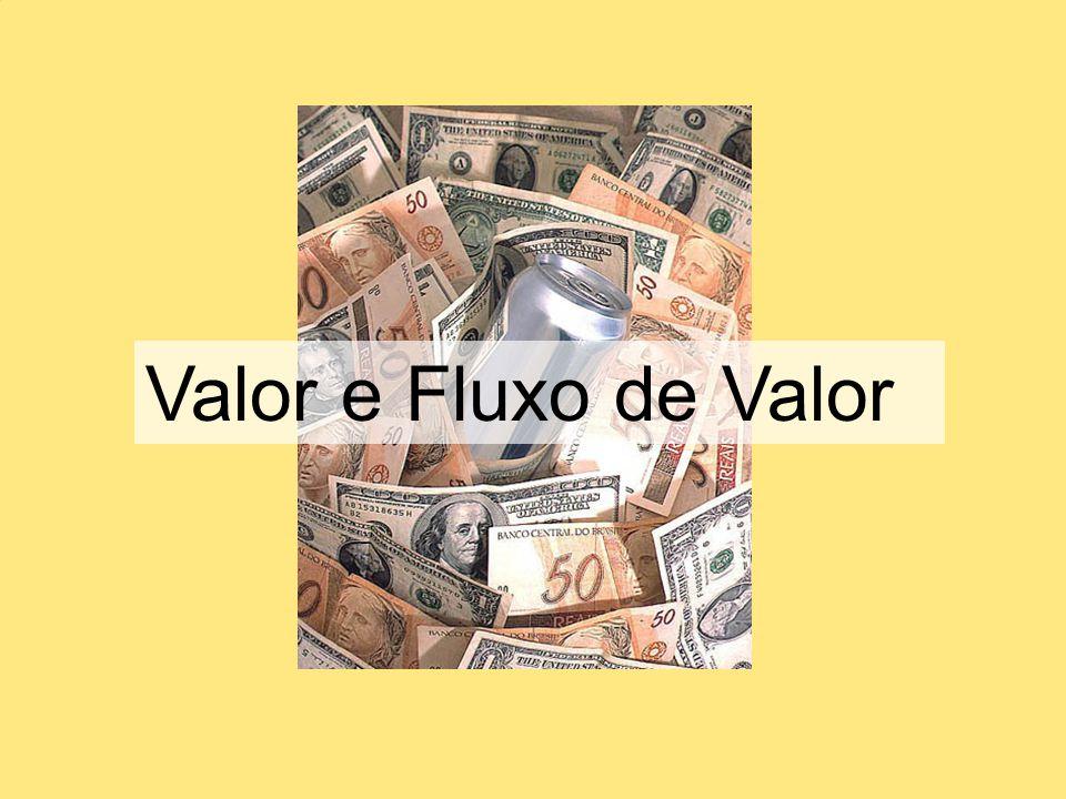 Valor e Fluxo de Valor http://unigalera.vilabol.com.br