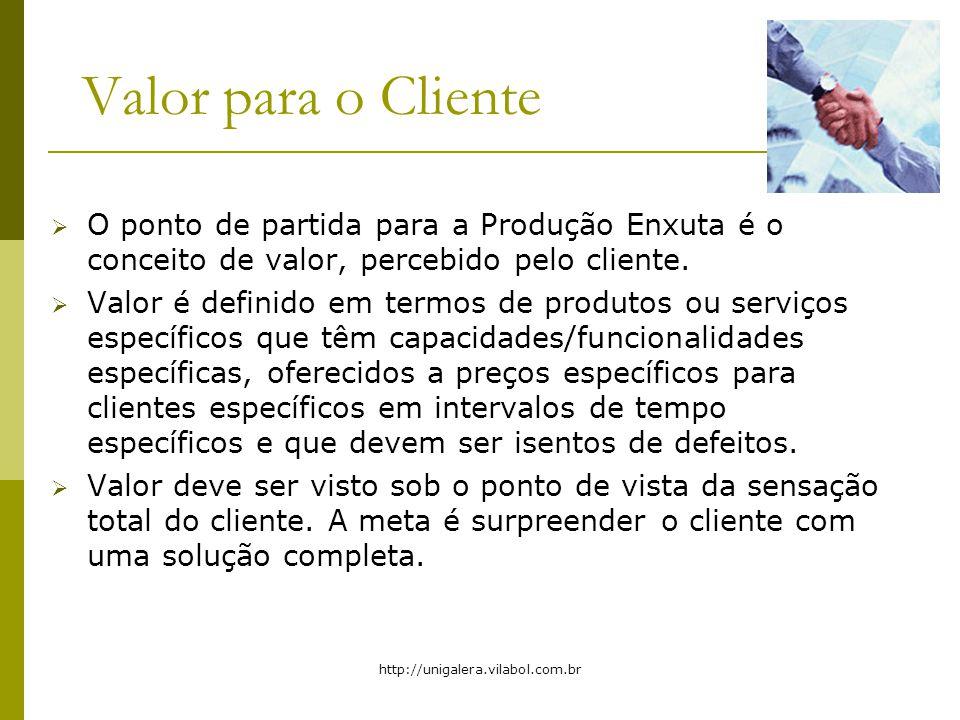 Valor para o Cliente O ponto de partida para a Produção Enxuta é o conceito de valor, percebido pelo cliente.