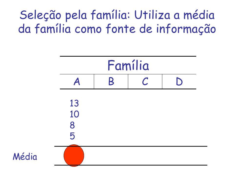 Seleção pela família: Utiliza a média da família como fonte de informação