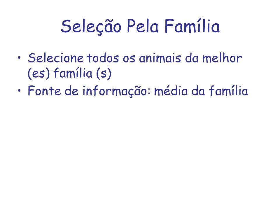 Seleção Pela Família Selecione todos os animais da melhor (es) família (s) Fonte de informação: média da família.