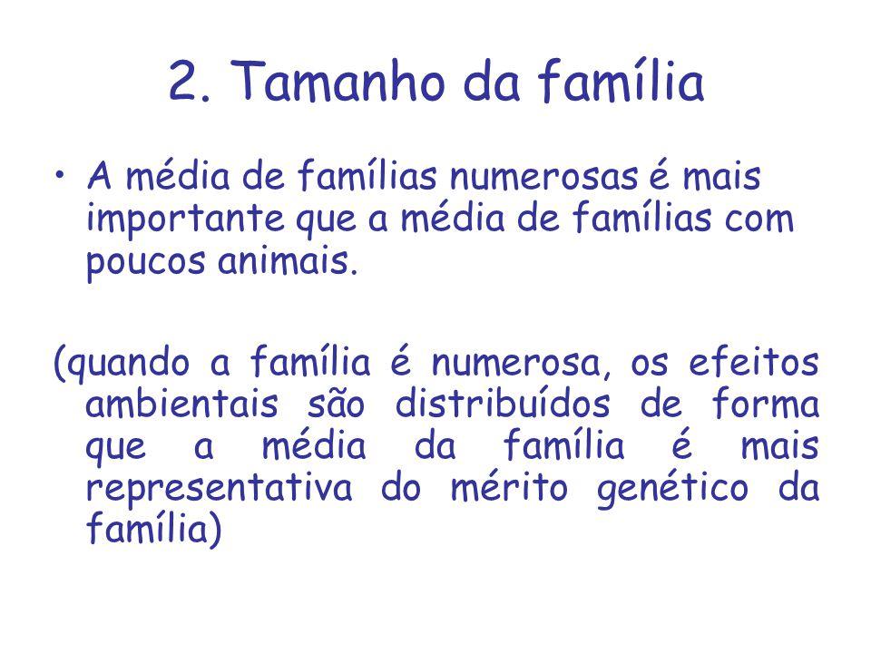 2. Tamanho da família A média de famílias numerosas é mais importante que a média de famílias com poucos animais.