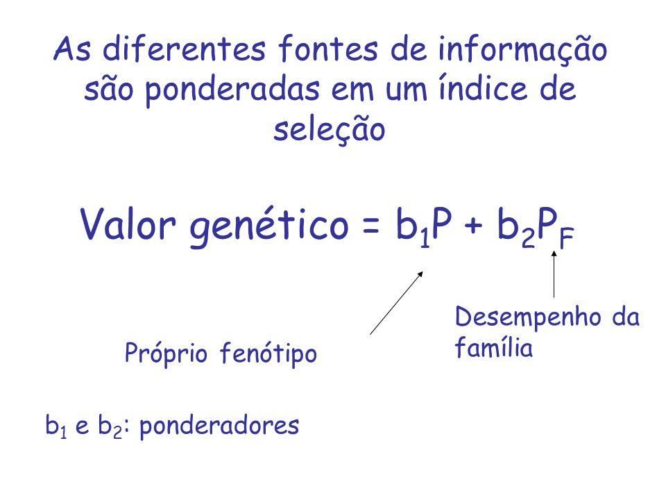 Valor genético = b1P + b2PF