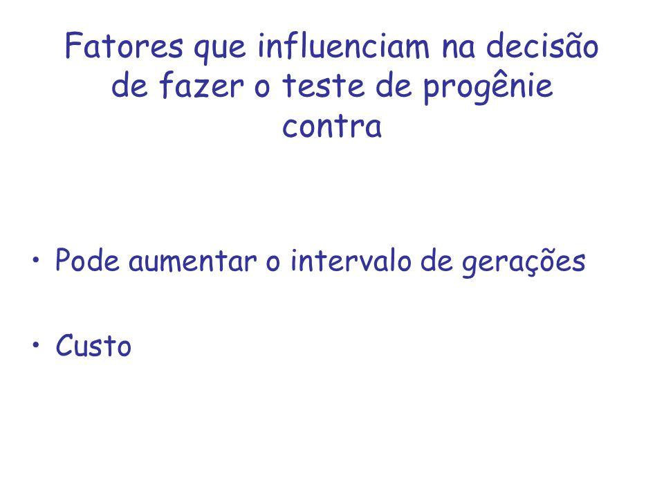 Fatores que influenciam na decisão de fazer o teste de progênie contra