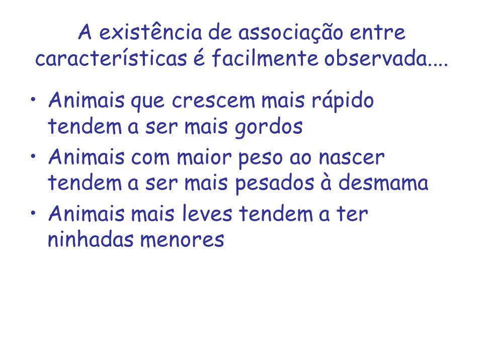 A existência de associação entre características é facilmente observada....