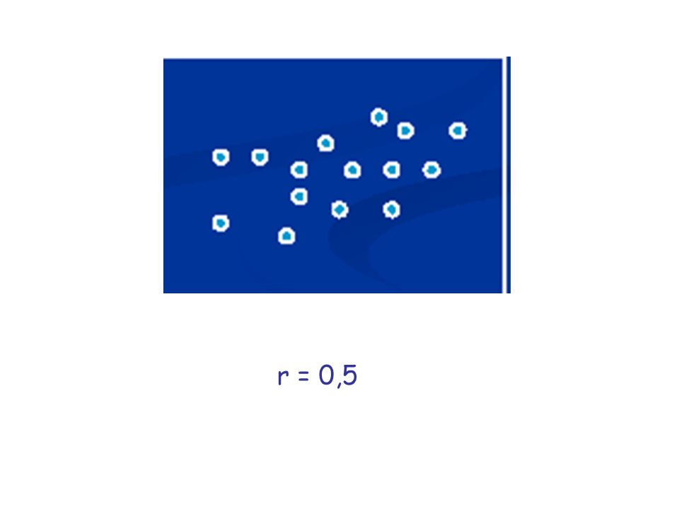 r = 0,5
