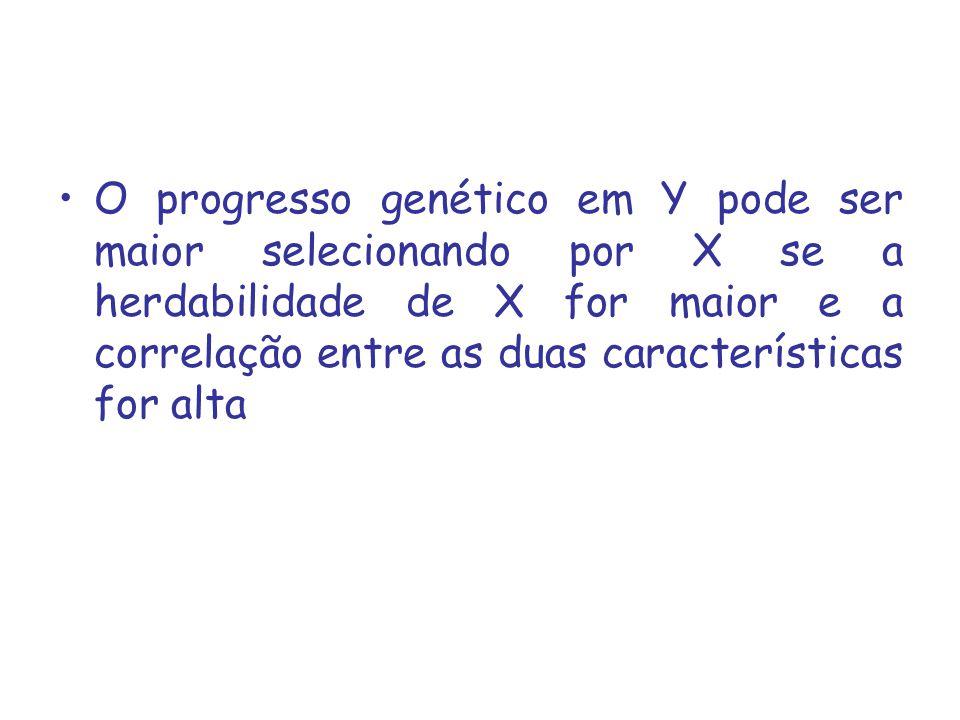 O progresso genético em Y pode ser maior selecionando por X se a herdabilidade de X for maior e a correlação entre as duas características for alta