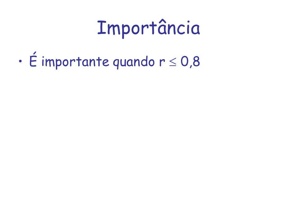 Importância É importante quando r  0,8
