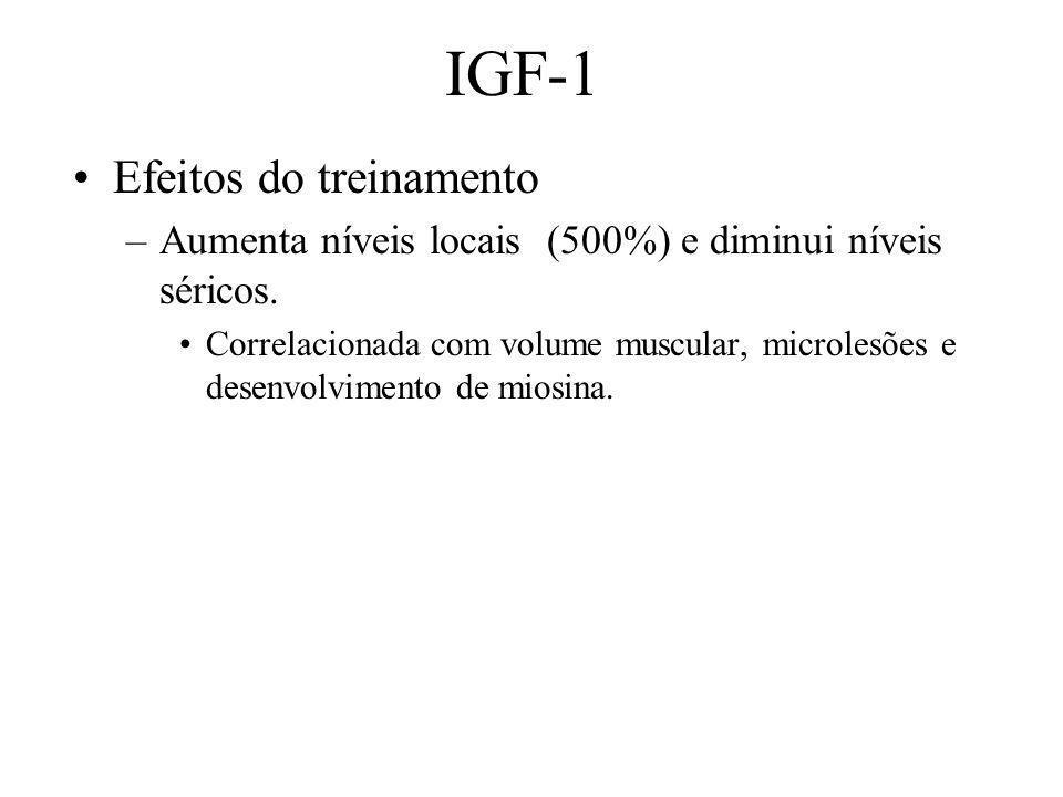 IGF-1 Efeitos do treinamento
