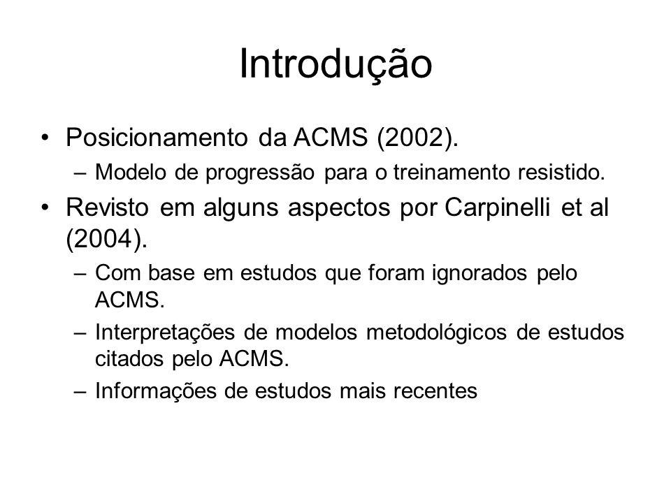 Introdução Posicionamento da ACMS (2002).