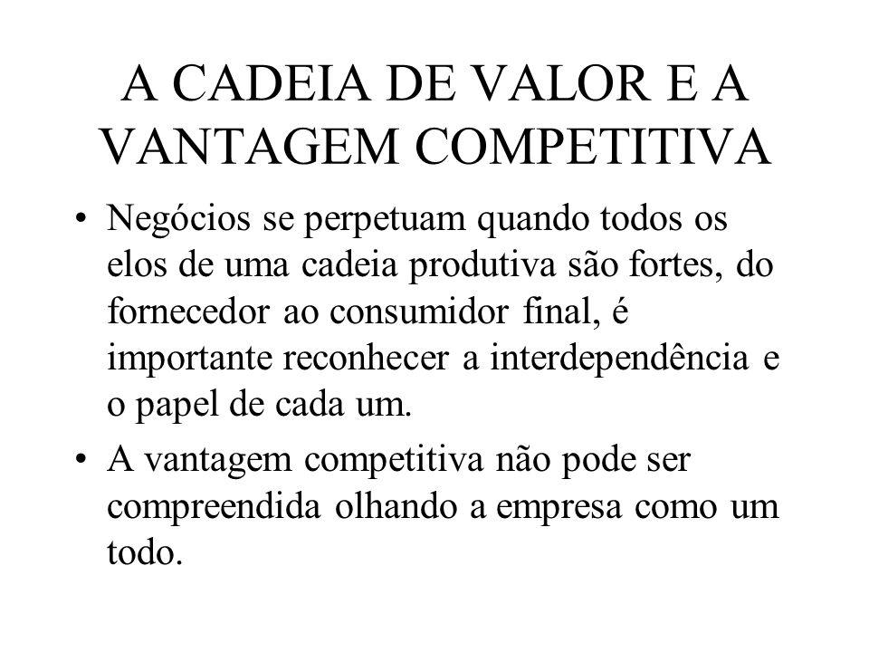 A CADEIA DE VALOR E A VANTAGEM COMPETITIVA