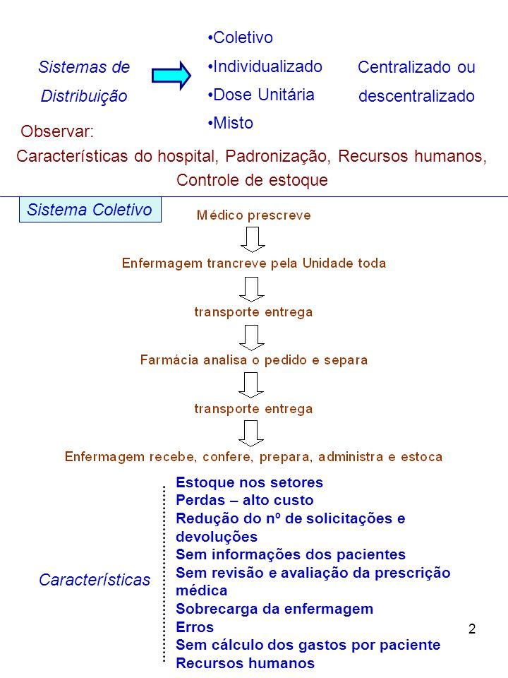 Sistemas de Distribuição Centralizado ou descentralizado