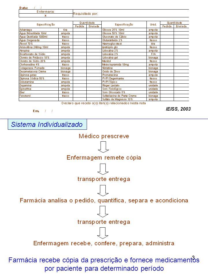 Sistema Individualizado