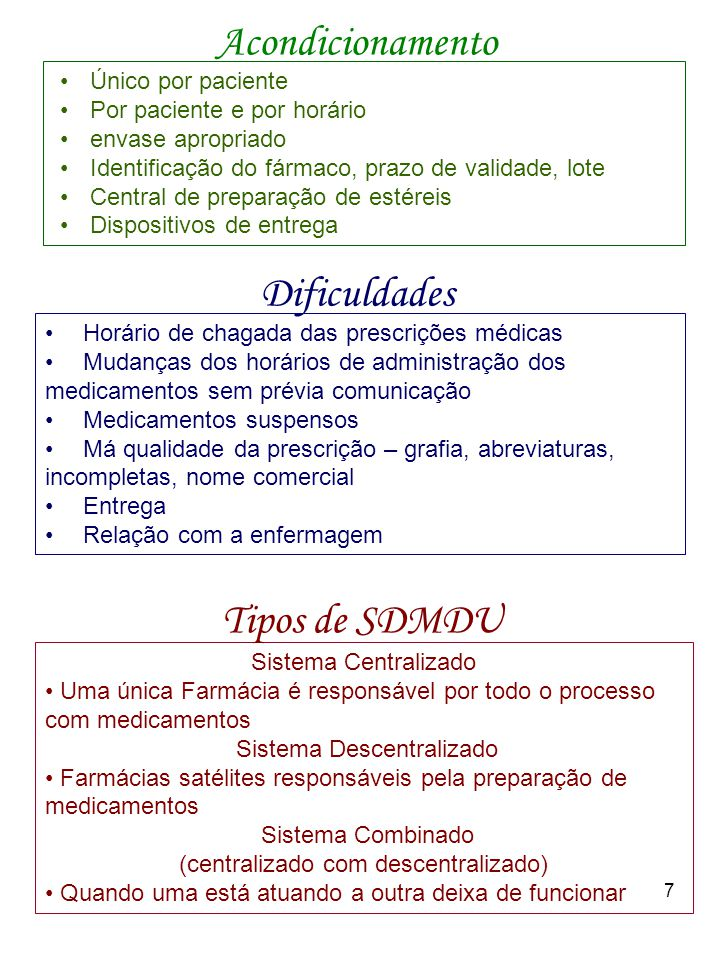 Acondicionamento Dificuldades Tipos de SDMDU Único por paciente