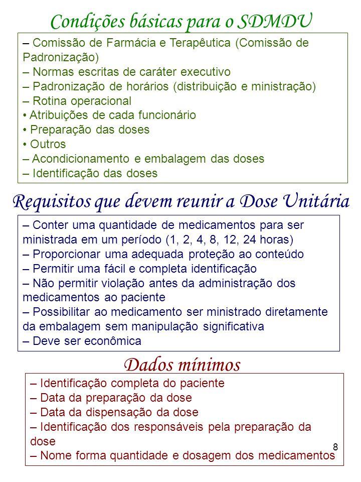 Condições básicas para o SDMDU