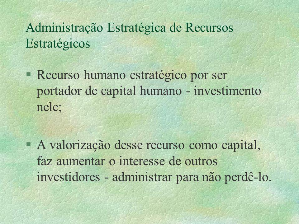 Administração Estratégica de Recursos Estratégicos