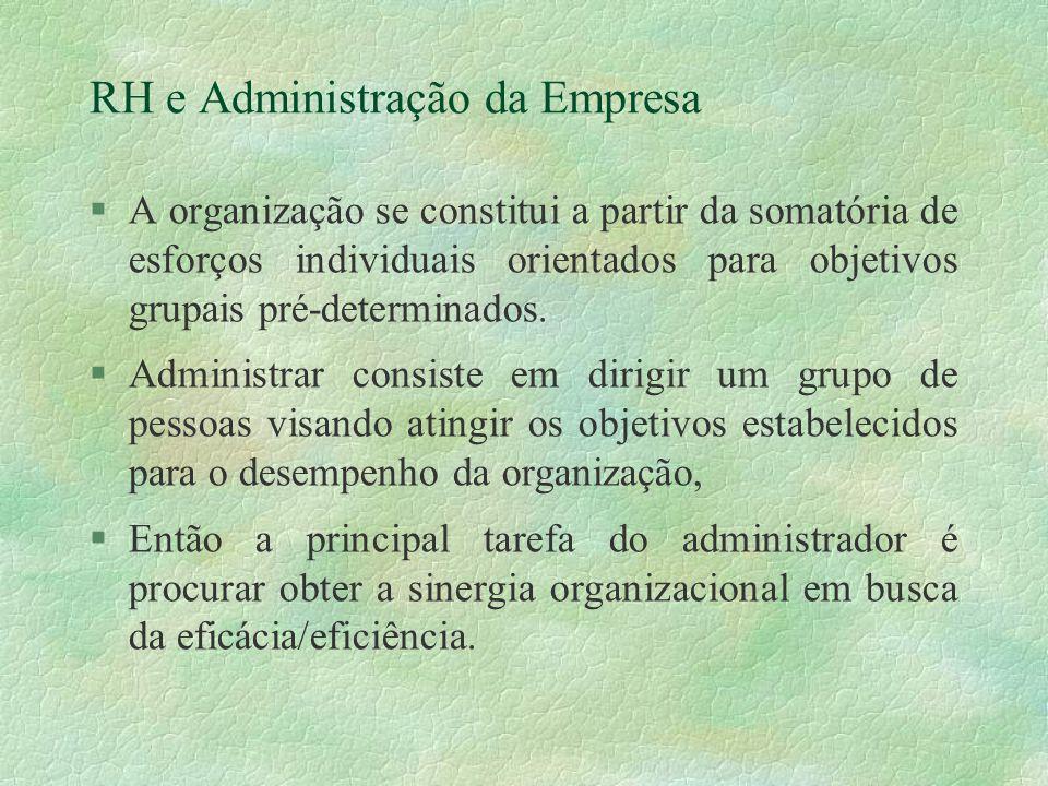 RH e Administração da Empresa