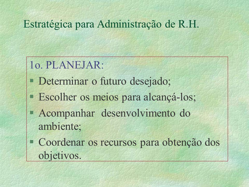 Estratégica para Administração de R.H.