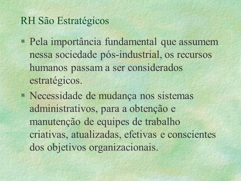 RH São Estratégicos