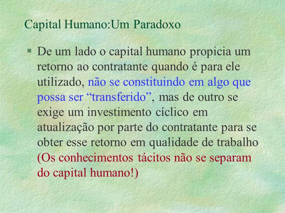 Capital Humano:Um Paradoxo