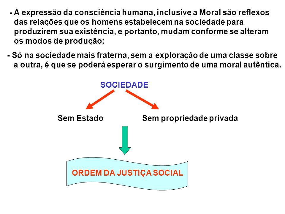 - A expressão da consciência humana, inclusive a Moral são reflexos das relações que os homens estabelecem na sociedade para produzirem sua existência, e portanto, mudam conforme se alteram os modos de produção;