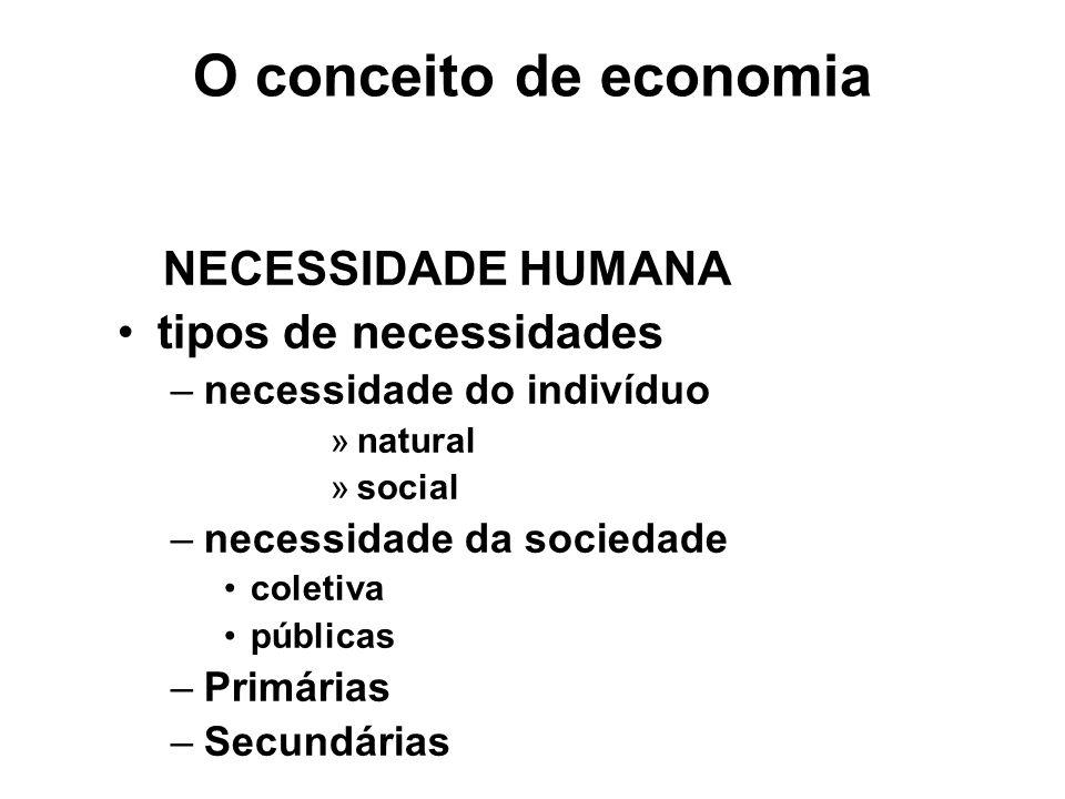 O conceito de economia tipos de necessidades NECESSIDADE HUMANA