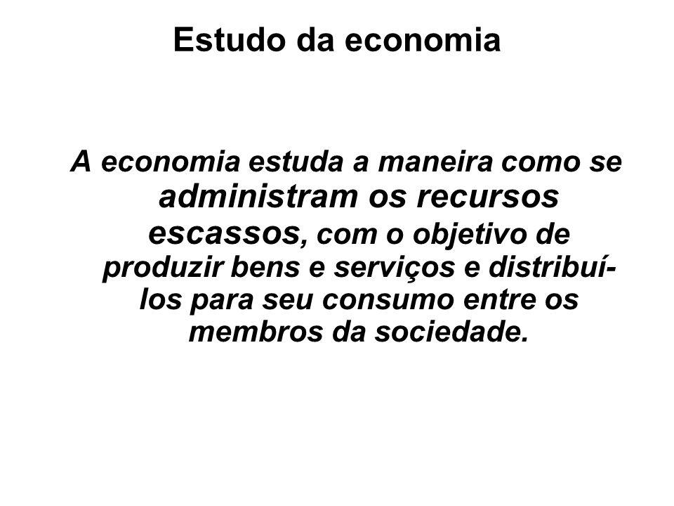 Estudo da economia
