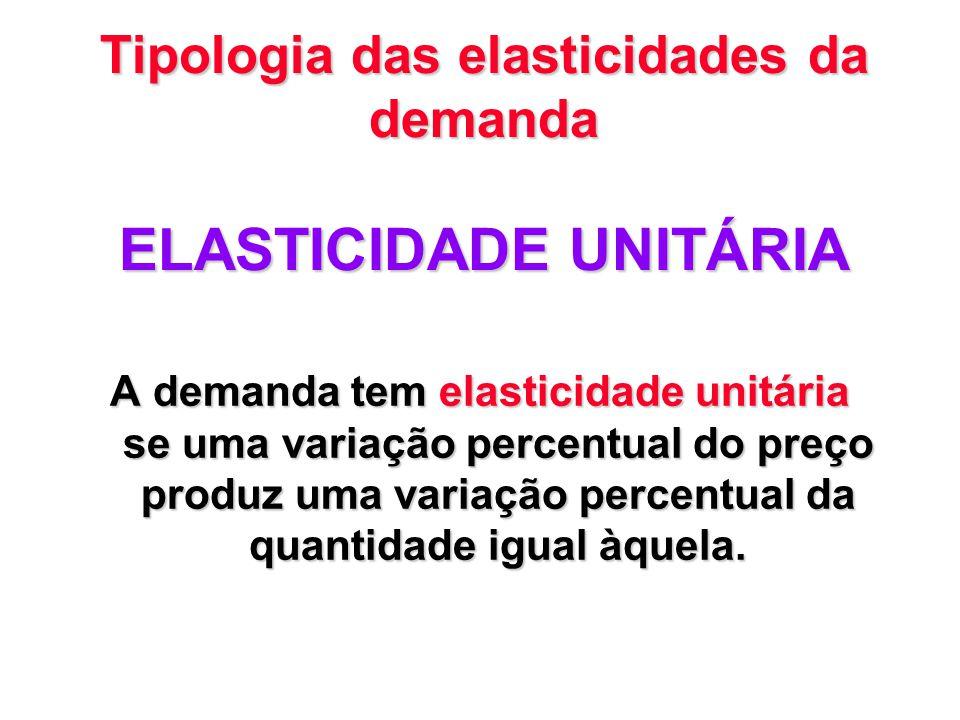 Tipologia das elasticidades da demanda ELASTICIDADE UNITÁRIA