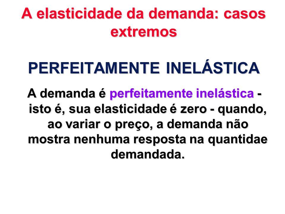 A elasticidade da demanda: casos extremos PERFEITAMENTE INELÁSTICA
