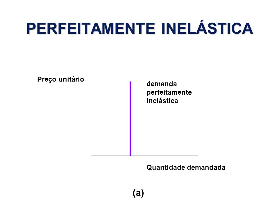 PERFEITAMENTE INELÁSTICA