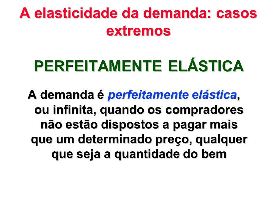 A elasticidade da demanda: casos extremos PERFEITAMENTE ELÁSTICA
