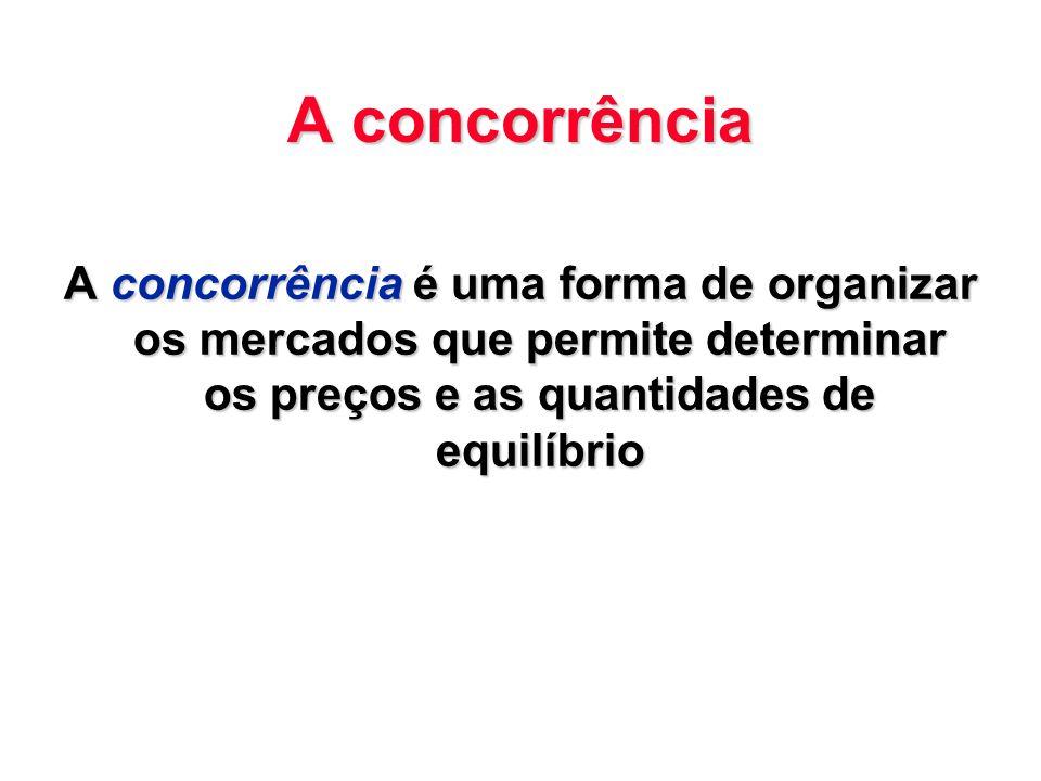 A concorrência A concorrência é uma forma de organizar os mercados que permite determinar os preços e as quantidades de equilíbrio.