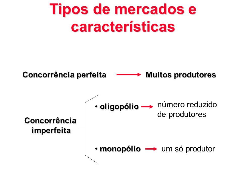 Tipos de mercados e características