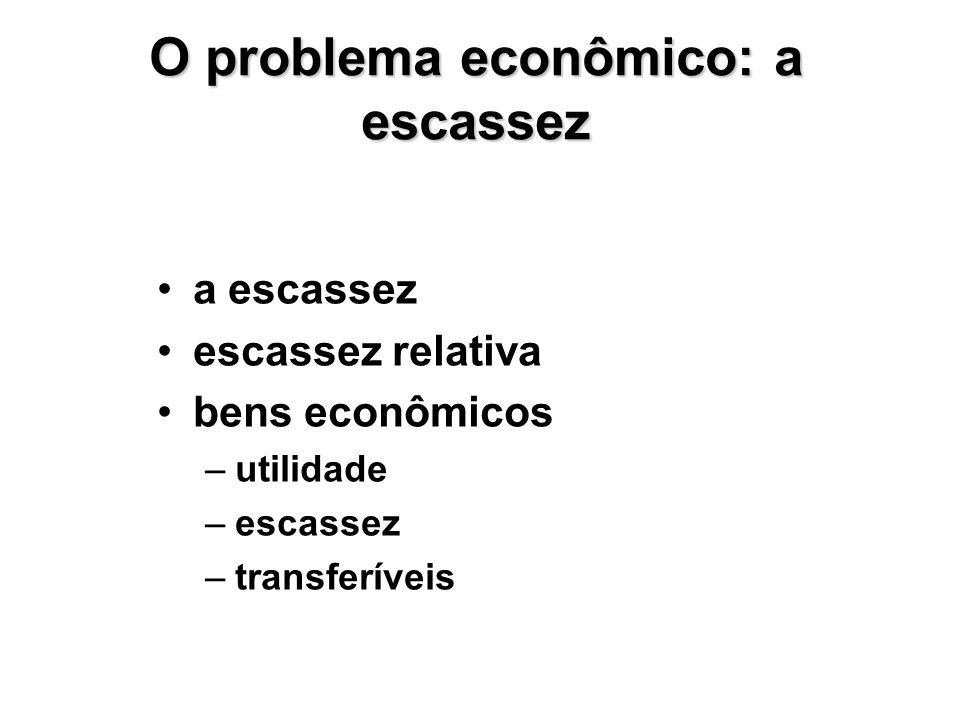 O problema econômico: a escassez
