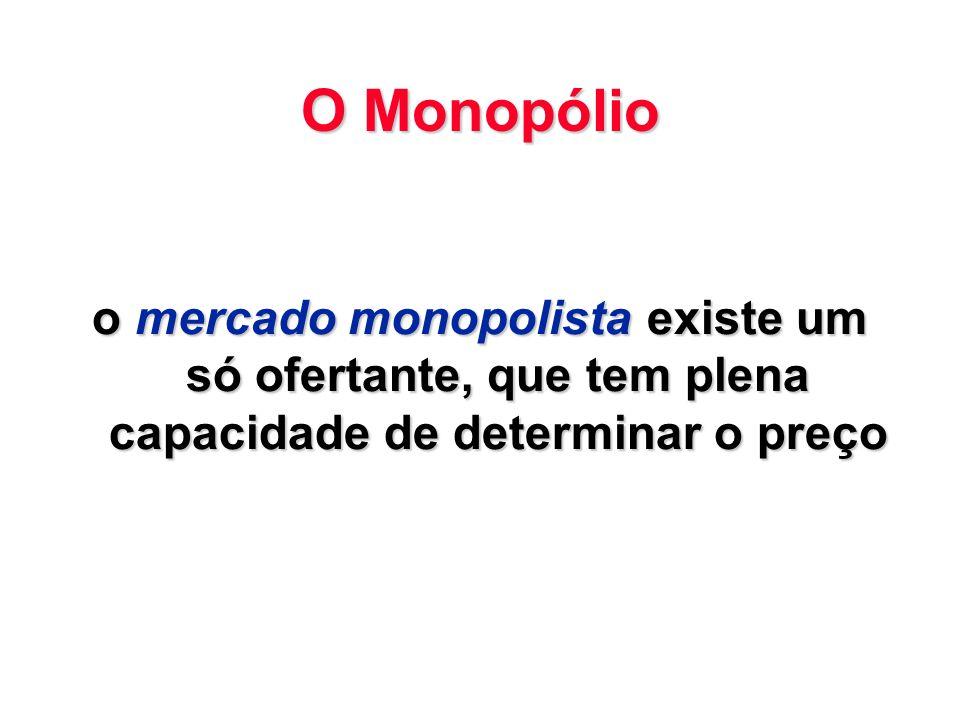O Monopólio o mercado monopolista existe um só ofertante, que tem plena capacidade de determinar o preço.