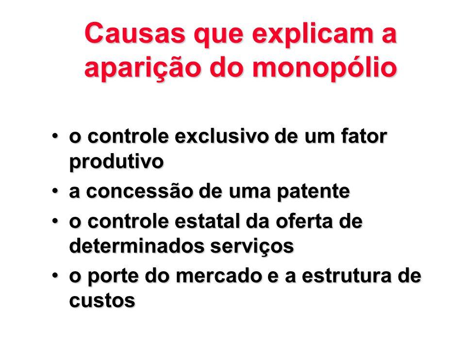 Causas que explicam a aparição do monopólio