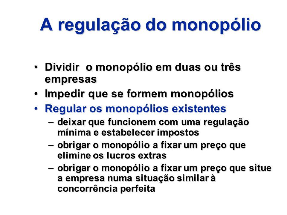 A regulação do monopólio