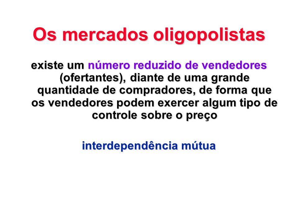 Os mercados oligopolistas