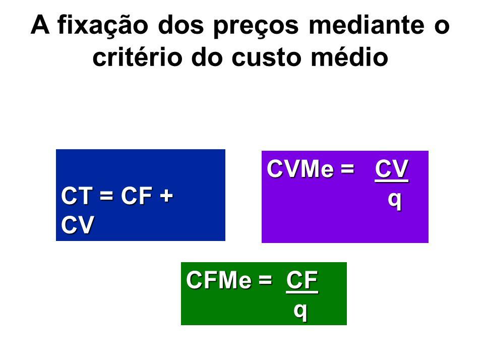 A fixação dos preços mediante o critério do custo médio
