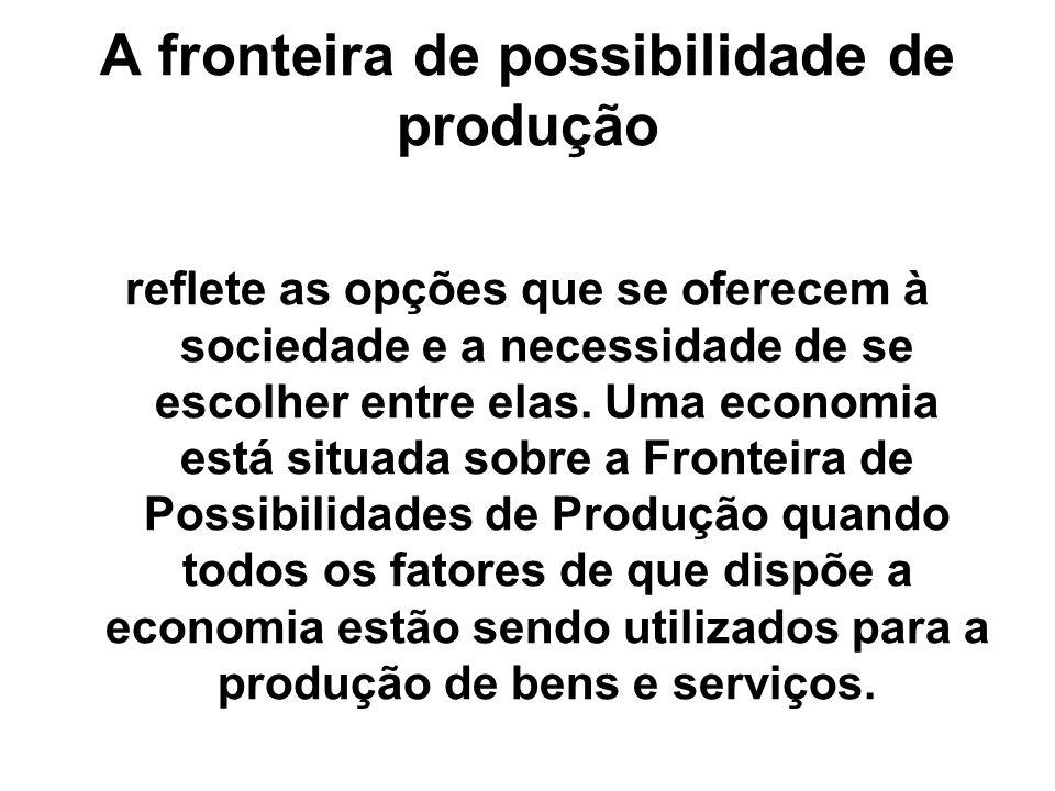 A fronteira de possibilidade de produção