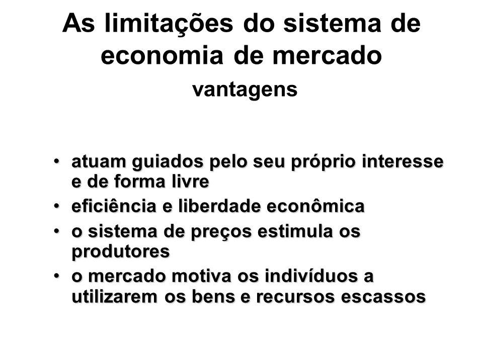 As limitações do sistema de economia de mercado vantagens