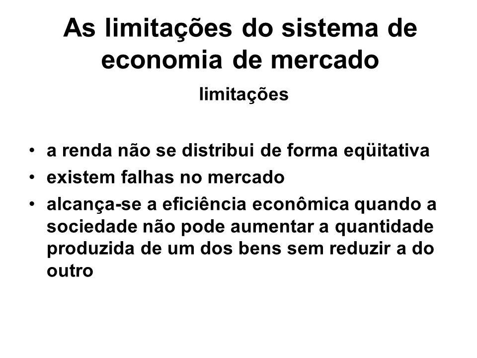As limitações do sistema de economia de mercado limitações