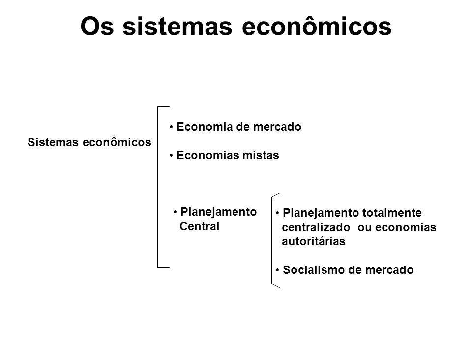 Os sistemas econômicos
