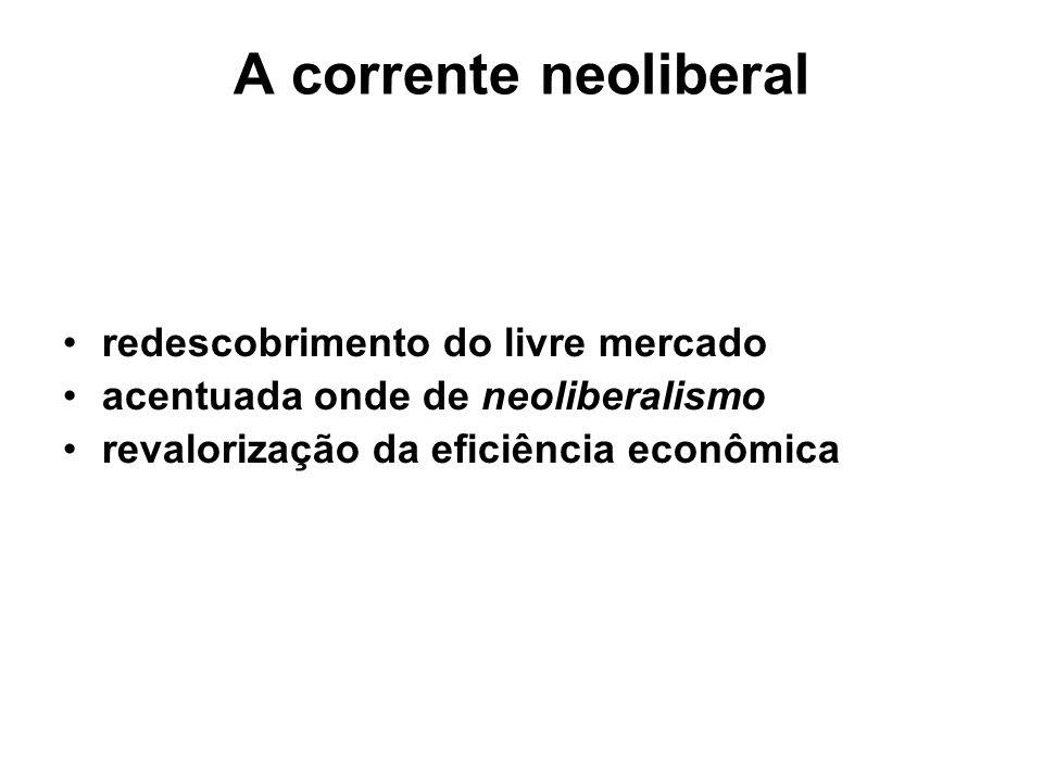 A corrente neoliberal redescobrimento do livre mercado