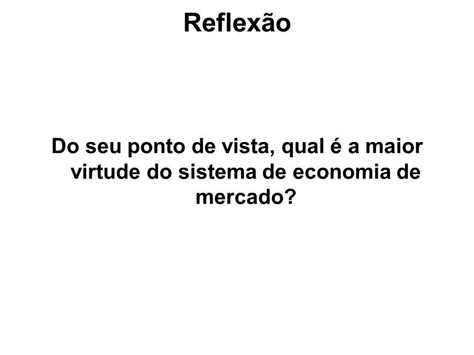 Reflexão Do seu ponto de vista, qual é a maior virtude do sistema de economia de mercado